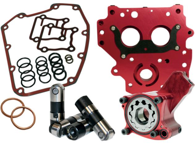 Feuling Race Series Oil System Performance Package for 1999 - 2006 Twin Cam Models